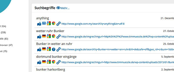 anything google